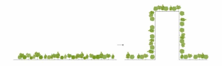 Vijayawada Garden Estate diagram